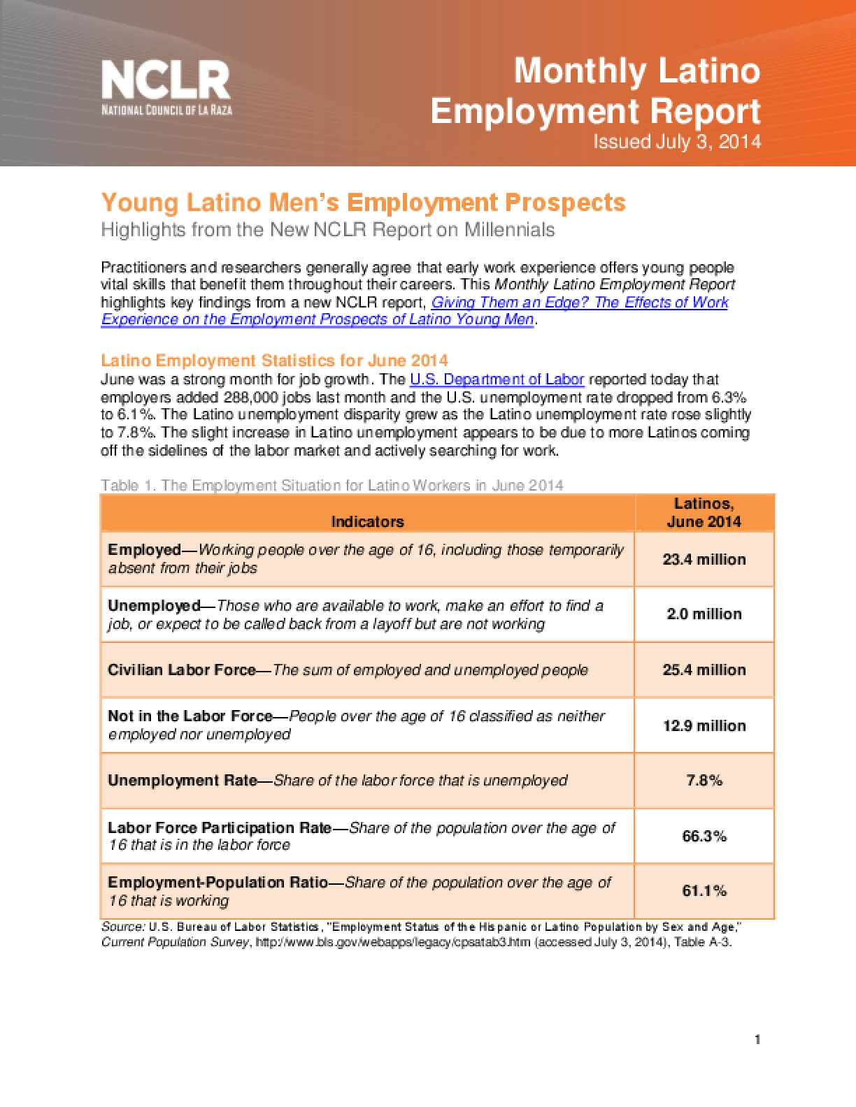 Young Latino Men's Employment Prospects: Monthly Latino Employment Report