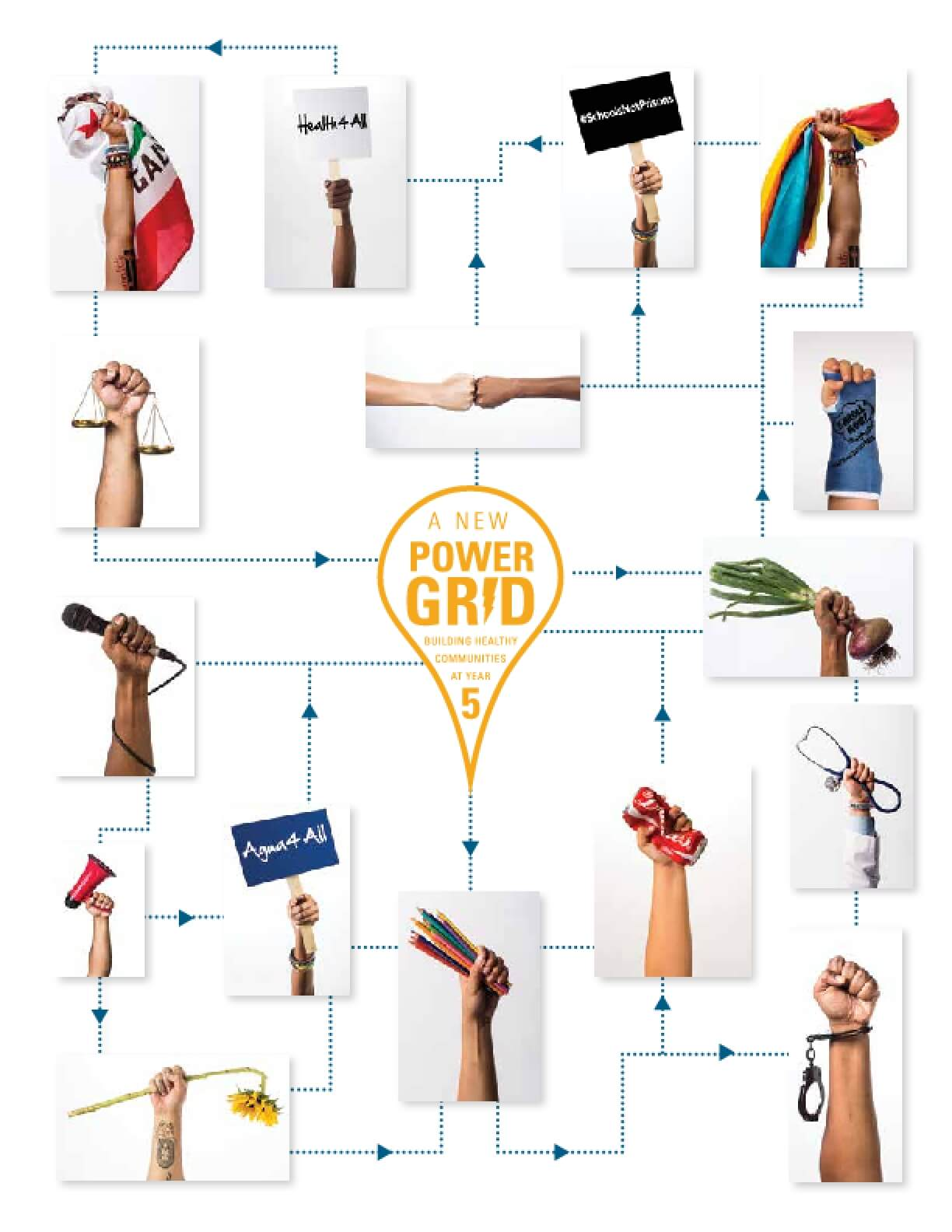 A New Power Grid: Building Health Communities at Year 5