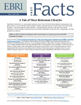 Fast Facts: A Tale of Three Retirement Lifestyles